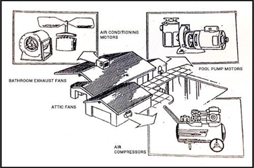 electric motor repair goodyear